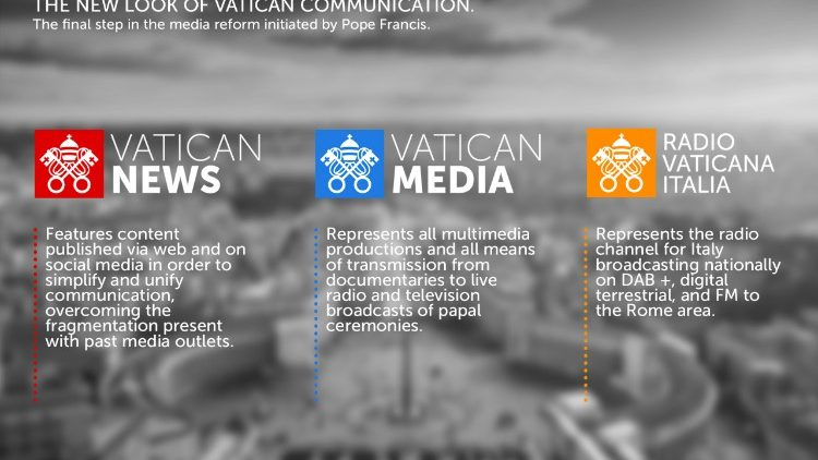 New official logos of Vatican Media